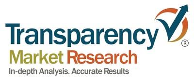 Transparency Market Research, swimwear market